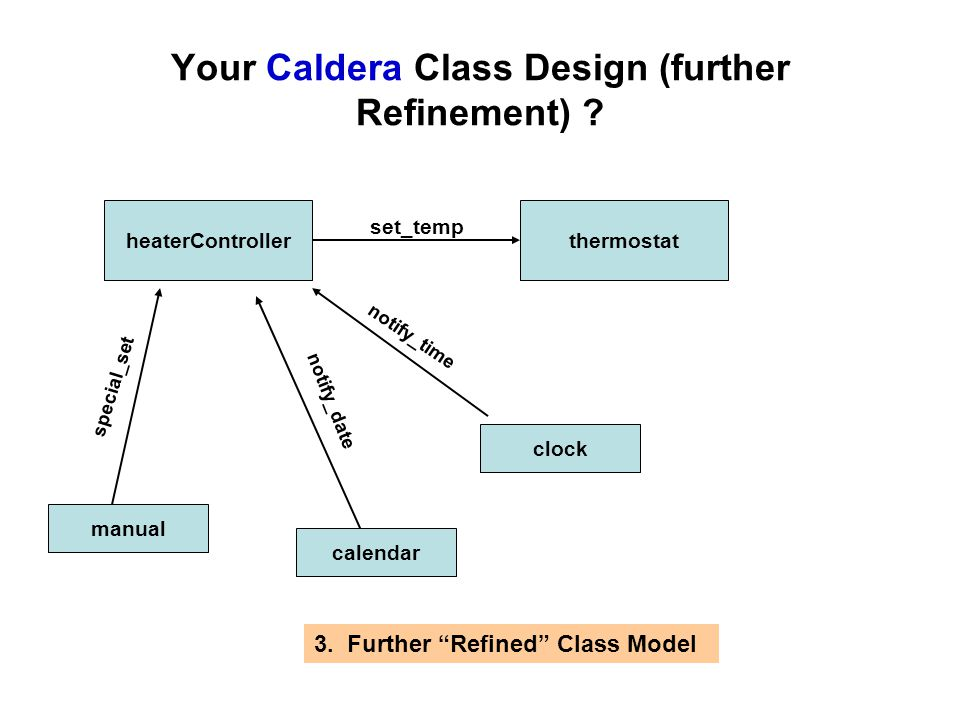 Your Caldera Class Design (further Refinement) .