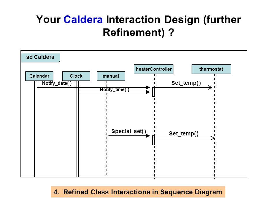 Your Caldera Interaction Design (further Refinement) .