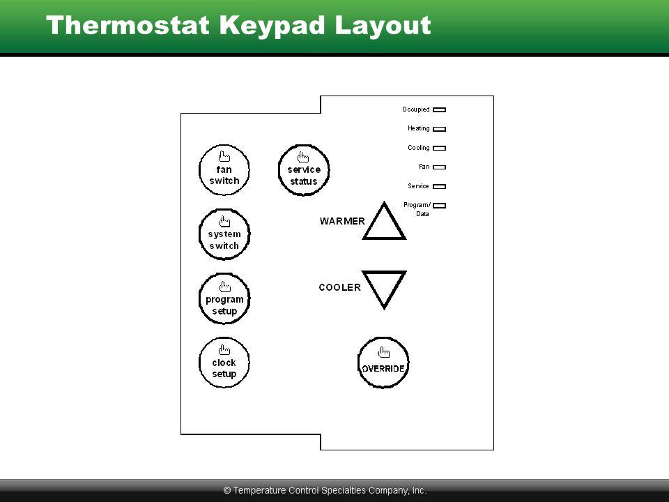 Thermostat Keypad Layout