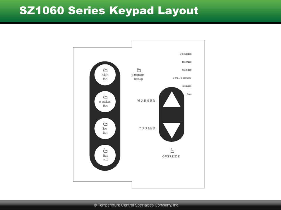 SZ1060 Series Keypad Layout