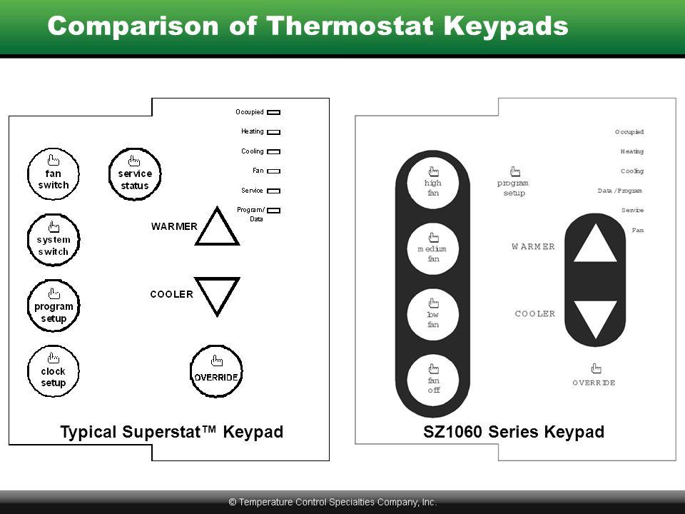 Comparison of Thermostat Keypads Typical Superstat™ KeypadSZ1060 Series Keypad