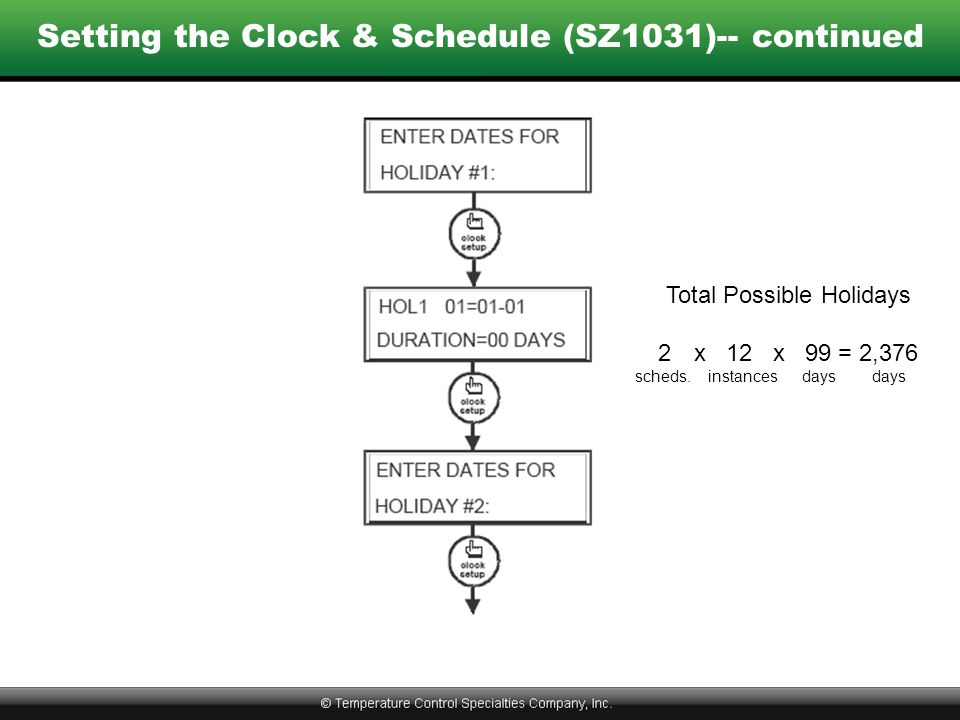 Setting the Clock & Schedule (SZ1031)-- continued Total Possible Holidays 2x 12 x 99 = 2,376 scheds.
