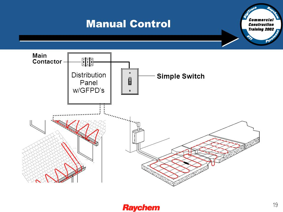 19 Distribution Panel w/GFPD's Main Contactor Manual Control Simple Switch