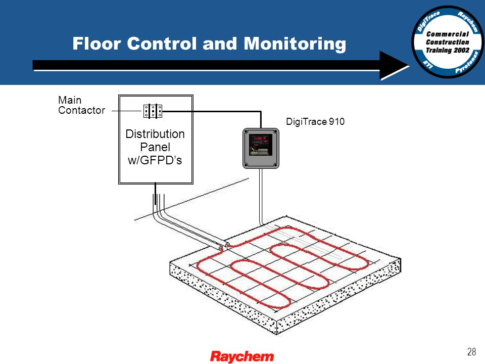 28 Floor Control and Monitoring Distribution Panel w/GFPD's Main Contactor DigiTrace 910