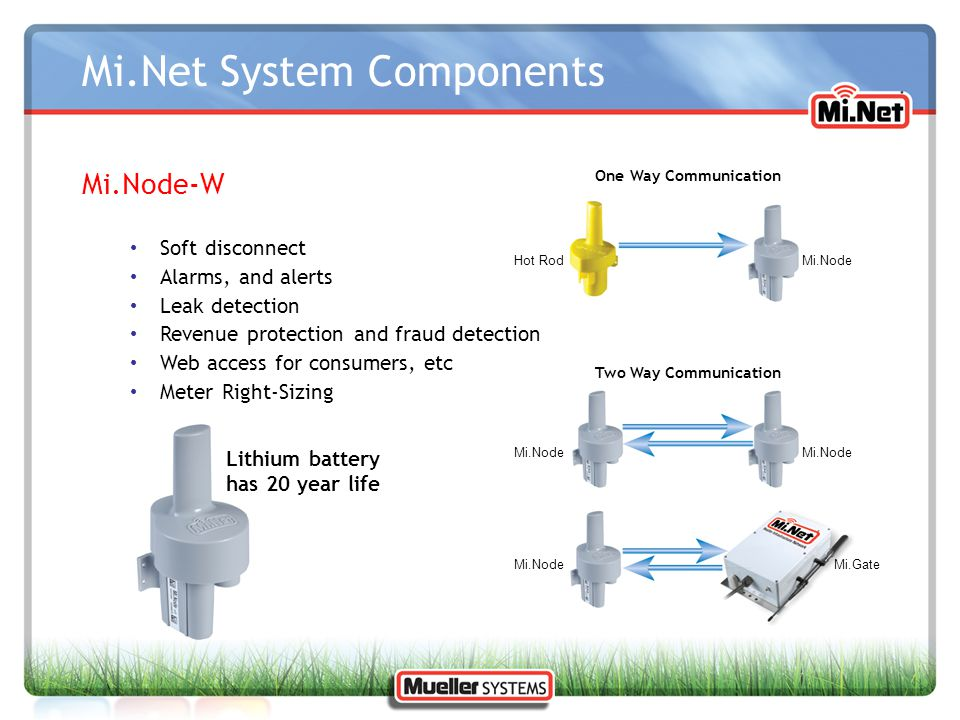 Mi.Node-W Soft disconnect Alarms, and alerts Leak detection Revenue protection and fraud detection Web access for consumers, etc Meter Right-Sizing Mi