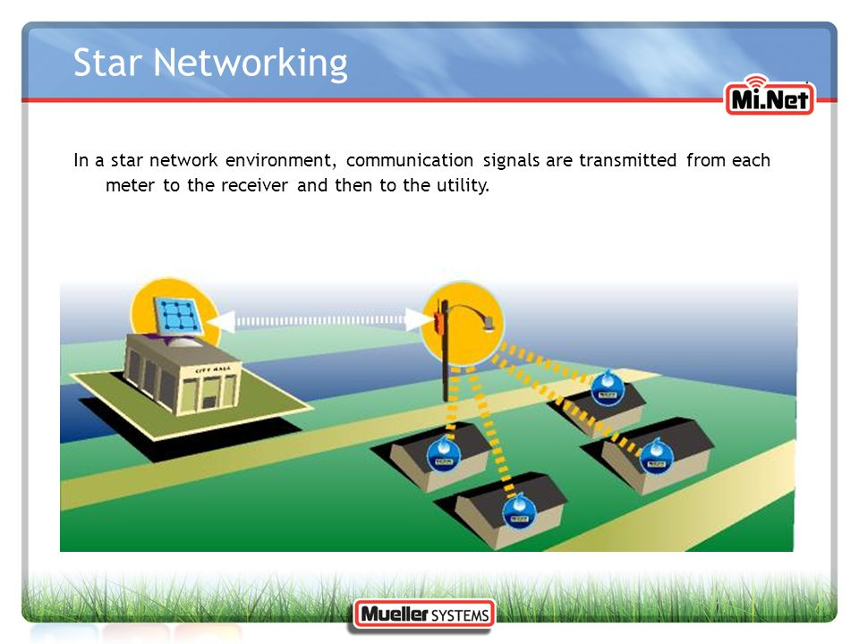 In a star network environment, communication signals are transmitted from each meter to the receiver and then to the utility. Star Networking
