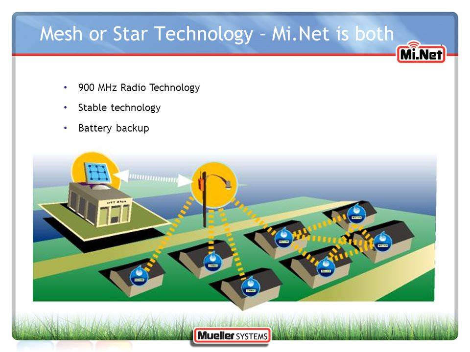 900 MHz Radio Technology Stable technology Battery backup Mesh or Star Technology – Mi.Net is both