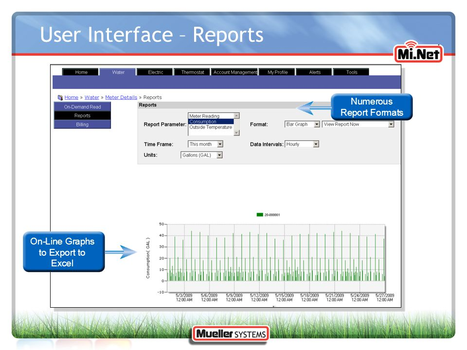 User Interface – Reports Numerous Report Formats On-Line Graphs to Export to Excel
