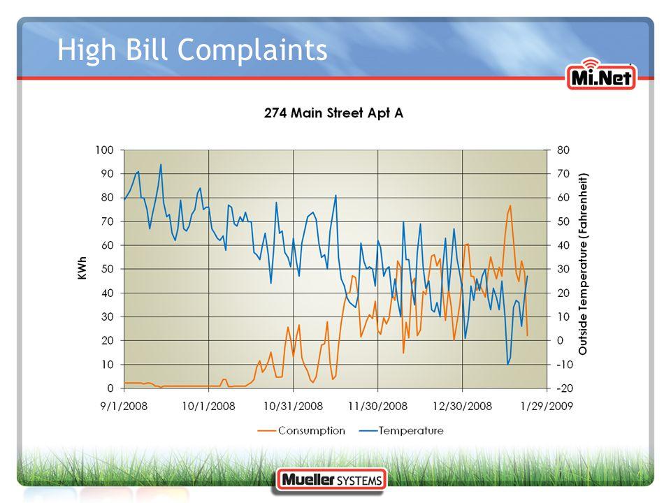 High Bill Complaints