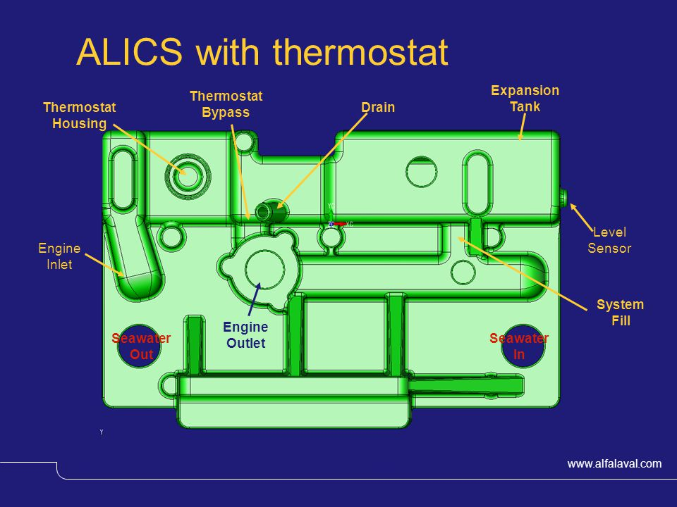 www.alfalaval.com © Alfa LavalSlide 14 ALICS with thermostat Thermostat Housing Thermostat Bypass Engine Inlet Engine Outlet Seawater In Seawater Out