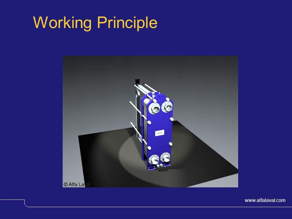 www.alfalaval.com © Alfa LavalSlide 4 Working Principle
