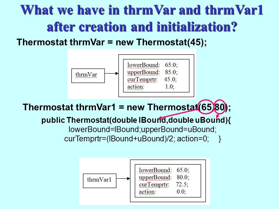 What we have in thrmVar and thrmVar1 after creation and initialization.