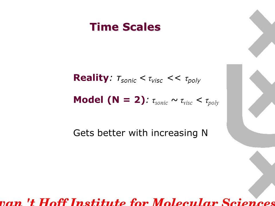 Time Scales Reality: τ sonic < τ visc << τ poly Model (N = 2): τ sonic ~ τ visc < τ poly Gets better with increasing N