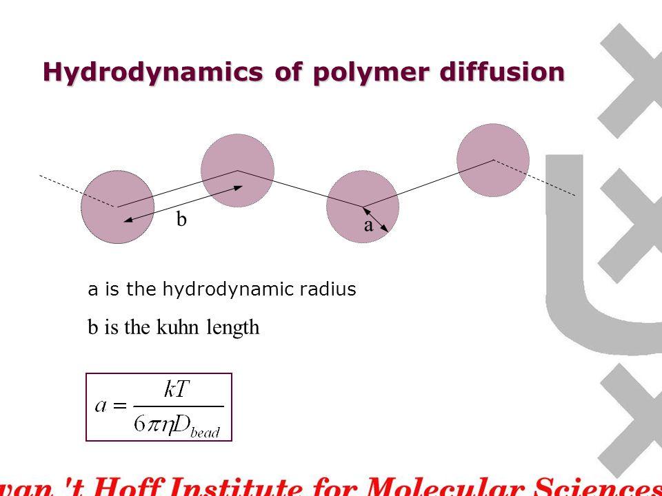 Hydrodynamics of polymer diffusion a is the hydrodynamic radius b is the kuhn length b a