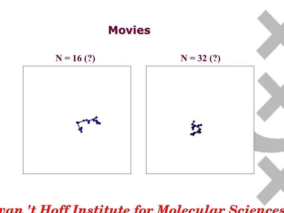 Movies N = 16 ( )N = 32 ( )