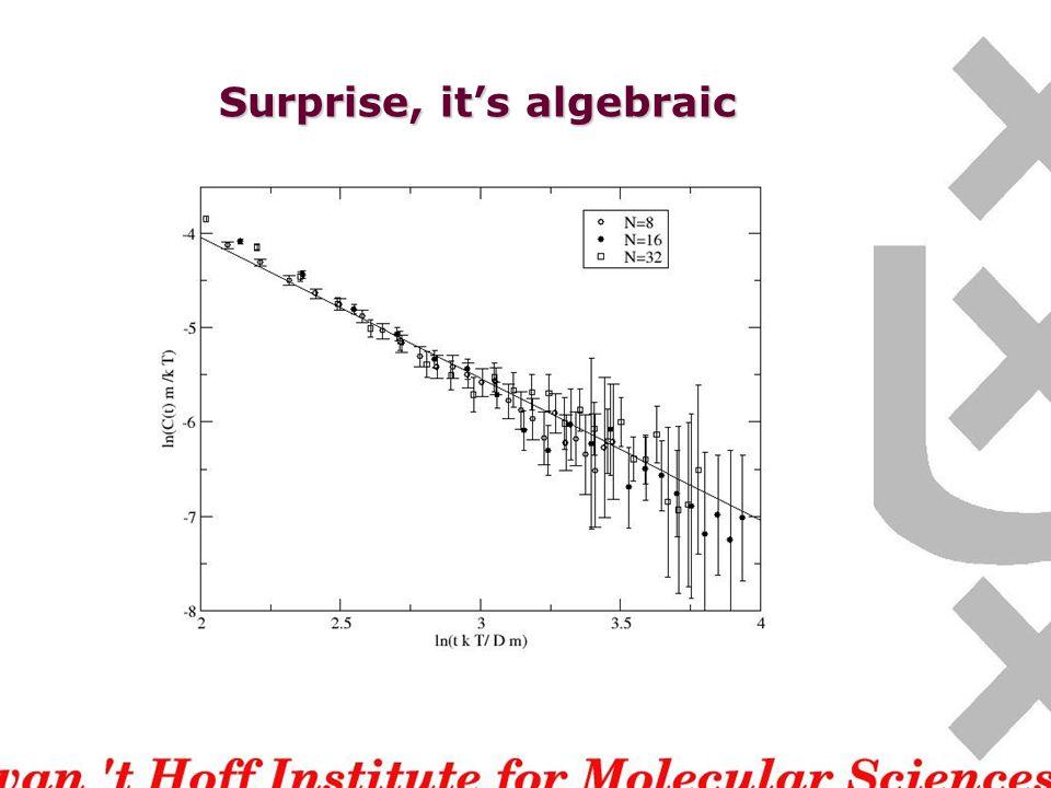 Surprise, it's algebraic