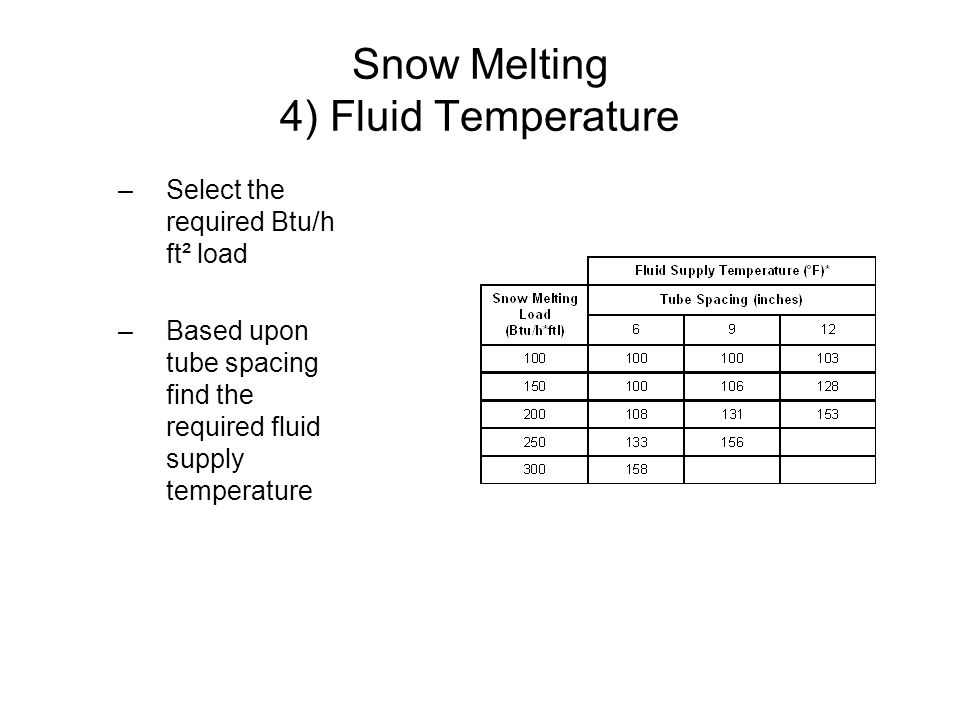 Snow Melting 4) Fluid Temperature –Select the required Btu/h ft² load –Based upon tube spacing find the required fluid supply temperature