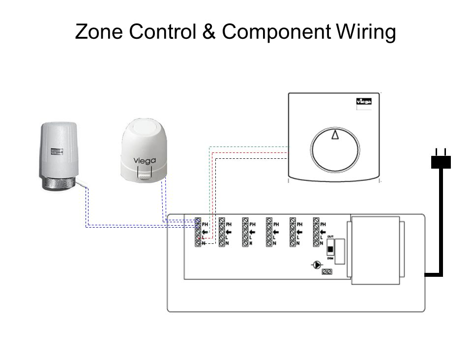 Zone Control & Component Wiring