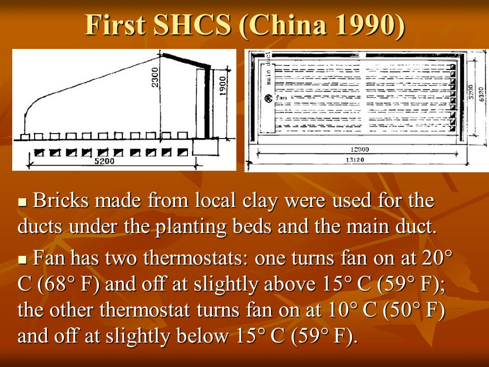 First SHCS (China 1990) Bricks made from local clay were used for the ducts under the planting beds and the main duct.