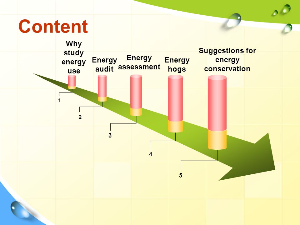 Content Why study energy use Energy audit Energy assessment Energy hogs Suggestions for energy conservation 1 2 3 4 5