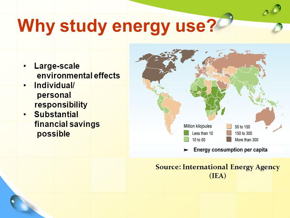 Why an Energy Audit.