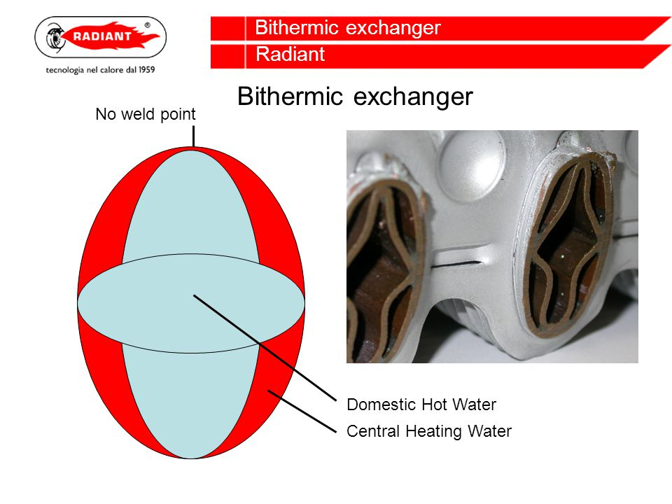 Radiant Bithermic exchanger Domestic Hot Water Central Heating Water No weld point