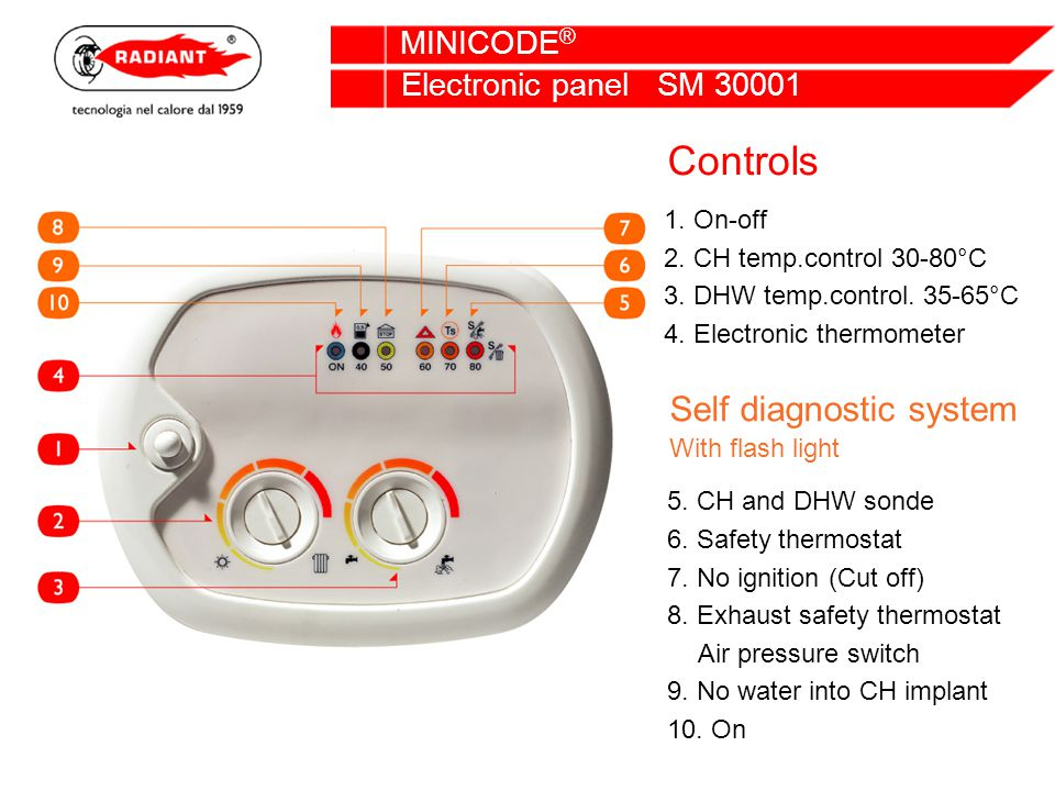 Electronic panel SM 30001 MINICODE ® 1. On-off 2. CH temp.control 30-80°C 3. DHW temp.control. 35-65°C 4. Electronic thermometer 5. CH and DHW sonde 6