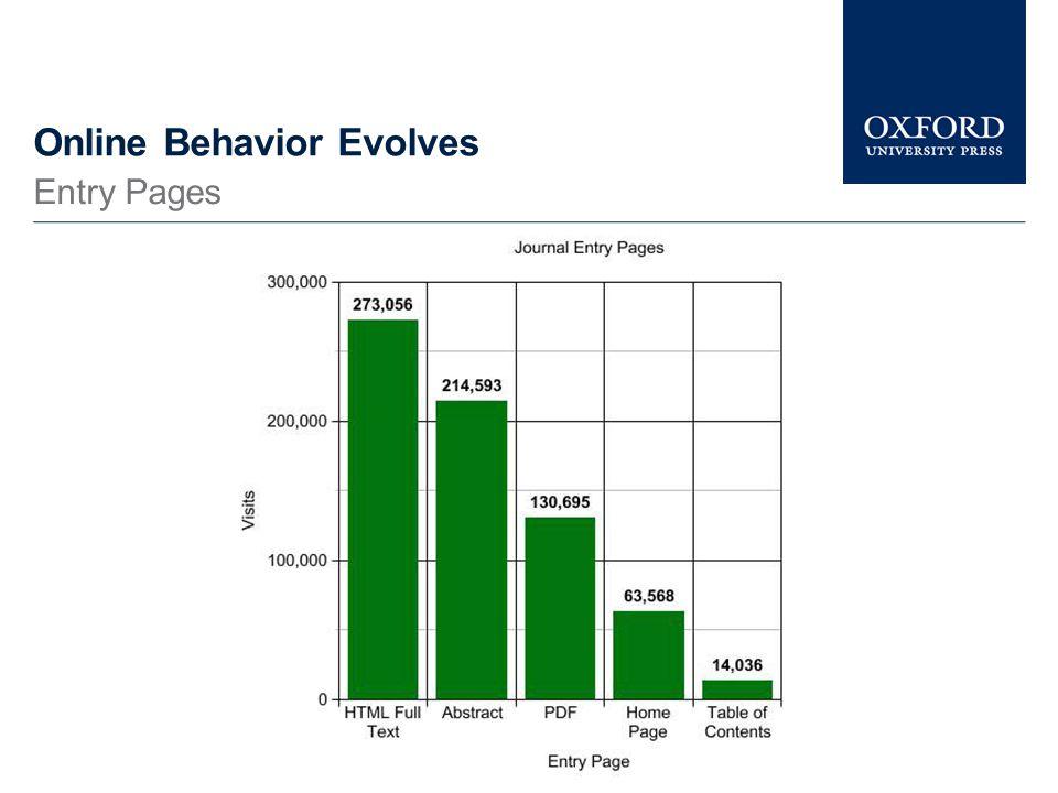 Online Behavior Evolves Restoring Serendipity