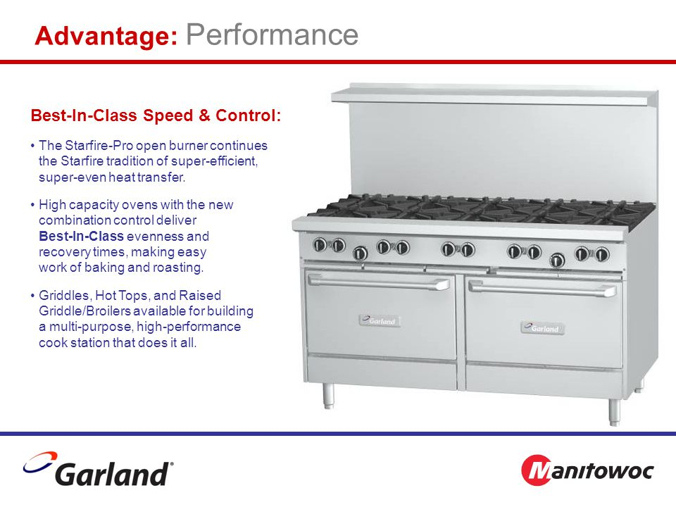 Advantage: Performance Best-In-Class Speed & Control: The Starfire-Pro open burner continues the Starfire tradition of super-efficient, super-even hea