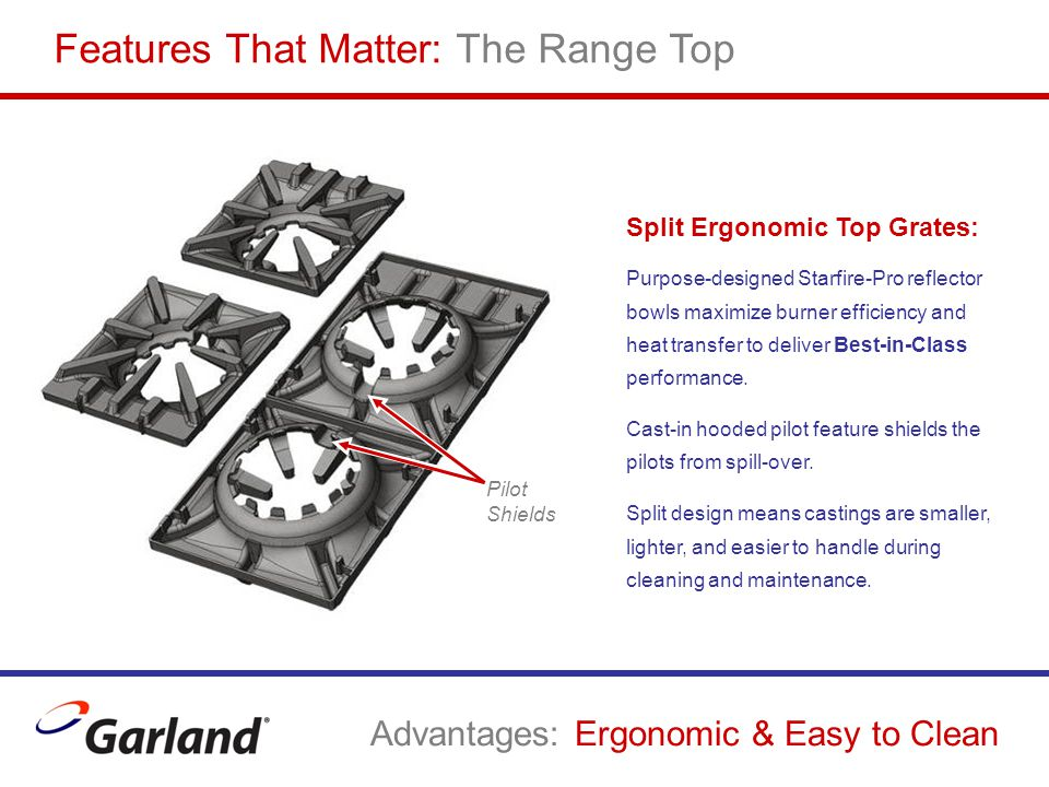 Split Ergonomic Top Grates: Purpose-designed Starfire-Pro reflector bowls maximize burner efficiency and heat transfer to deliver Best-in-Class perfor