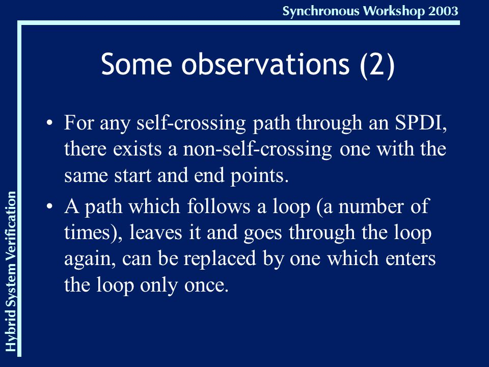 Hybrid System Verification Synchronous Workshop 2003 Some observations (2) For any self-crossing path through an SPDI, there exists a non-self-crossing one with the same start and end points.