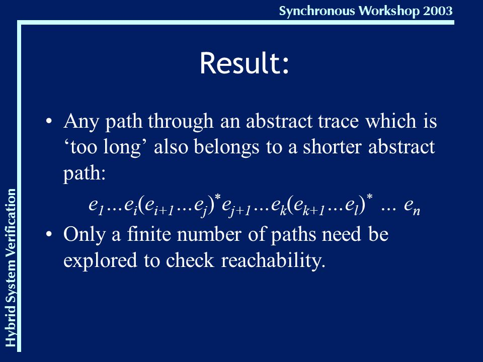 Hybrid System Verification Synchronous Workshop 2003 Result: Any path through an abstract trace which is 'too long' also belongs to a shorter abstract path: e 1 …e i (e i+1 …e j ) * e j+1 …e k (e k+1 …e l ) * … e n Only a finite number of paths need be explored to check reachability.