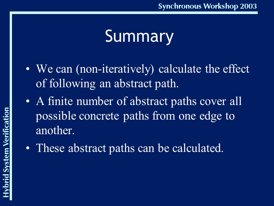 Hybrid System Verification Synchronous Workshop 2003 Summary We can (non-iteratively) calculate the effect of following an abstract path.