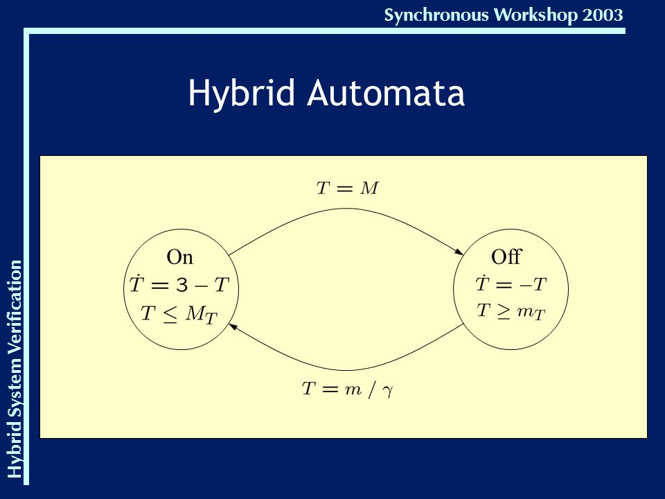 Hybrid System Verification Synchronous Workshop 2003 Hybrid Automata OnOff