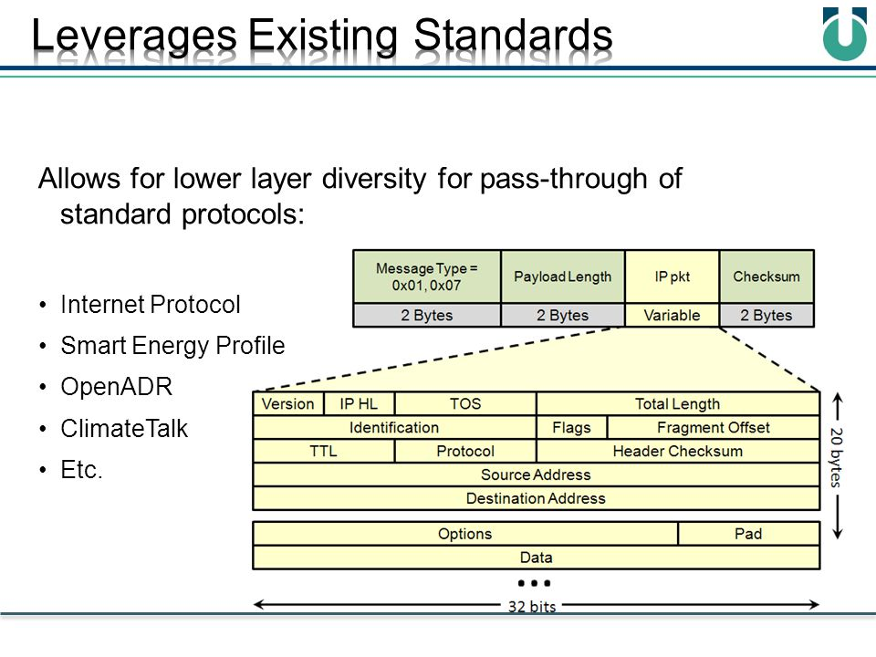 Allows for lower layer diversity for pass-through of standard protocols: Internet Protocol Smart Energy Profile OpenADR ClimateTalk Etc.