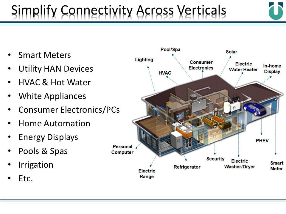 Smart Meters Utility HAN Devices HVAC & Hot Water White Appliances Consumer Electronics/PCs Home Automation Energy Displays Pools & Spas Irrigation Et