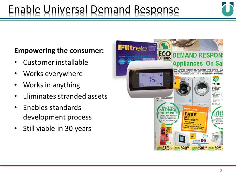 Universal Smart Grid Device Connectivity ! Universal Comms Module (UCM) Smart Grid Device (SGD)
