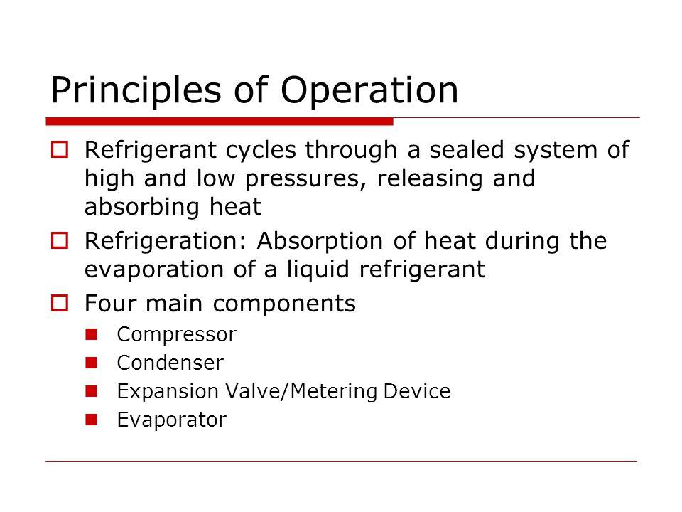 Principles of Operation High Temp High Pressure Vapor High Temp High Pressure Liquid Low Temp Low Pressure Vapor Low Temp Low Pressure Liquid