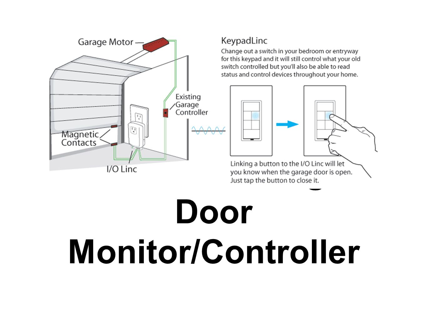 Wireless Garage Door Monitor/Controller