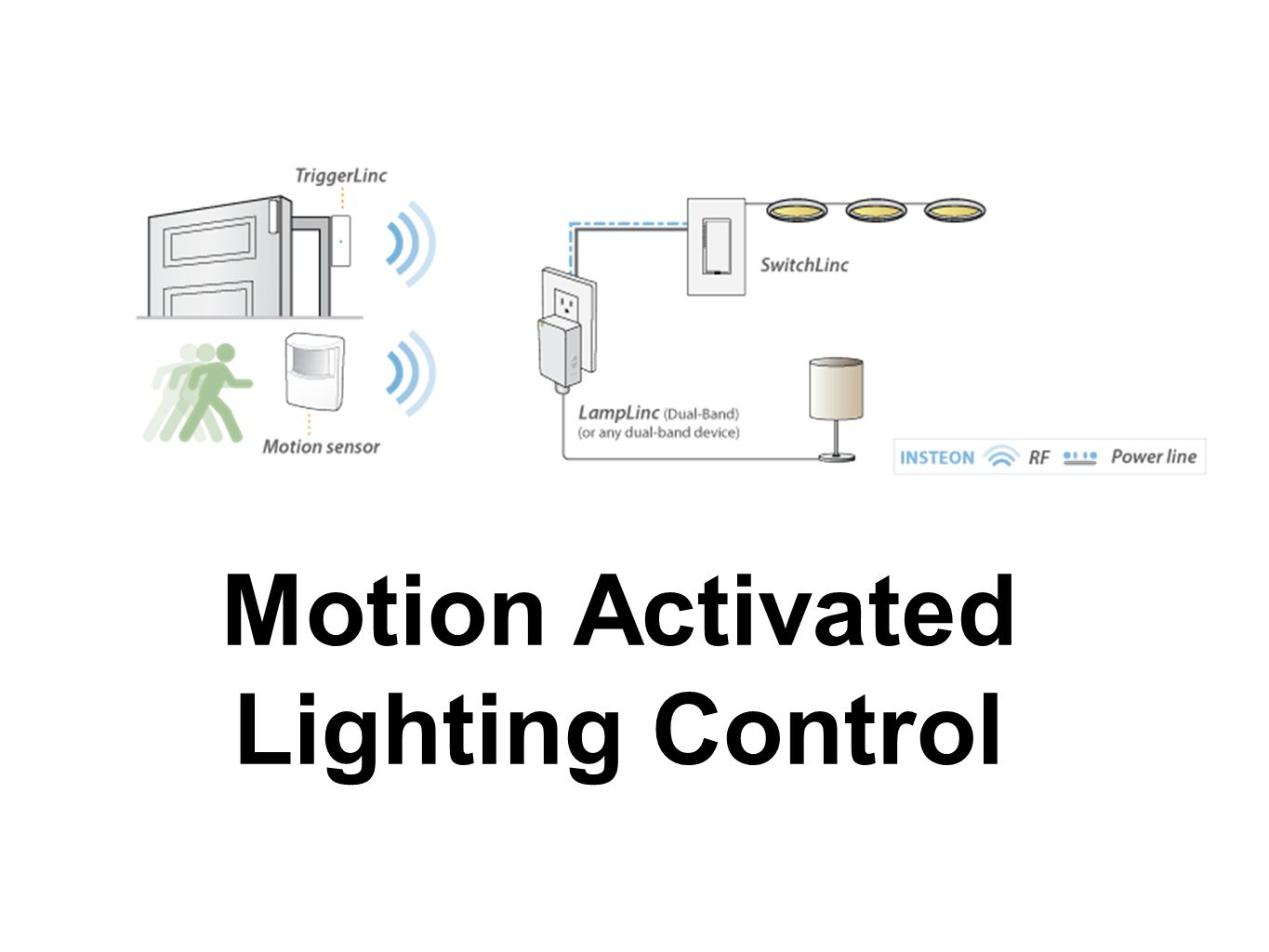 Motion Activated Lighting Control