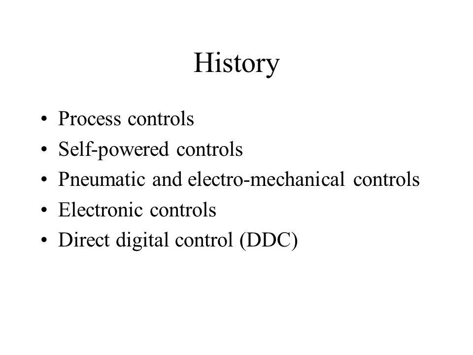 Terminology Sensor –Measures quantity of interest Controller –Interprets sensor data Controlled device –Changes based on controller output Figure 2-13