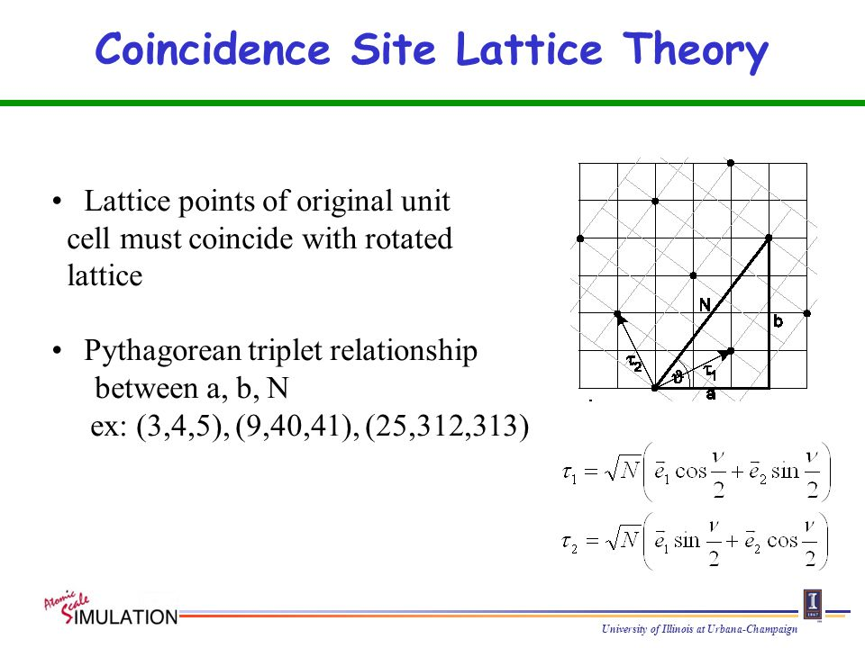 University of Illinois at Urbana-Champaign Coincidence Site Lattice Theory Lattice points of original unit cell must coincide with rotated lattice Pythagorean triplet relationship between a, b, N ex: (3,4,5), (9,40,41), (25,312,313)