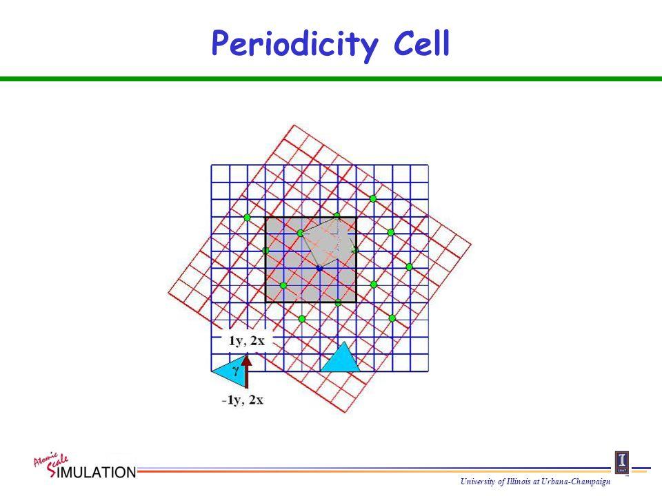 University of Illinois at Urbana-Champaign Periodicity Cell