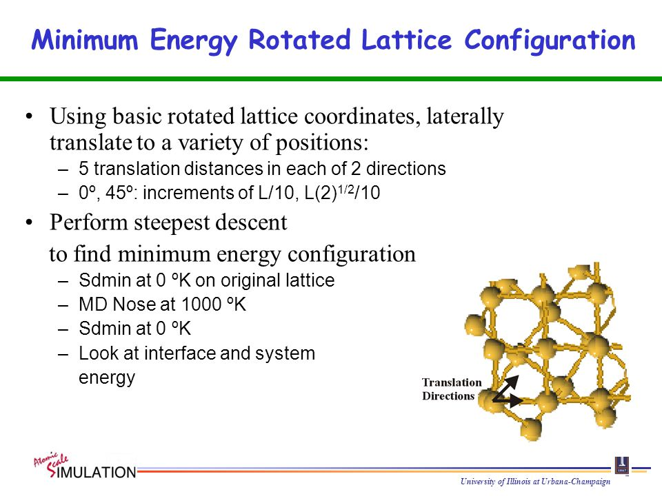 University of Illinois at Urbana-Champaign Minimum Energy Rotated Lattice Configuration Using basic rotated lattice coordinates, laterally translate to a variety of positions: –5 translation distances in each of 2 directions –0º, 45º: increments of L/10, L(2) 1/2 /10 Perform steepest descent to find minimum energy configuration –Sdmin at 0 ºK on original lattice –MD Nose at 1000 ºK –Sdmin at 0 ºK –Look at interface and system energy