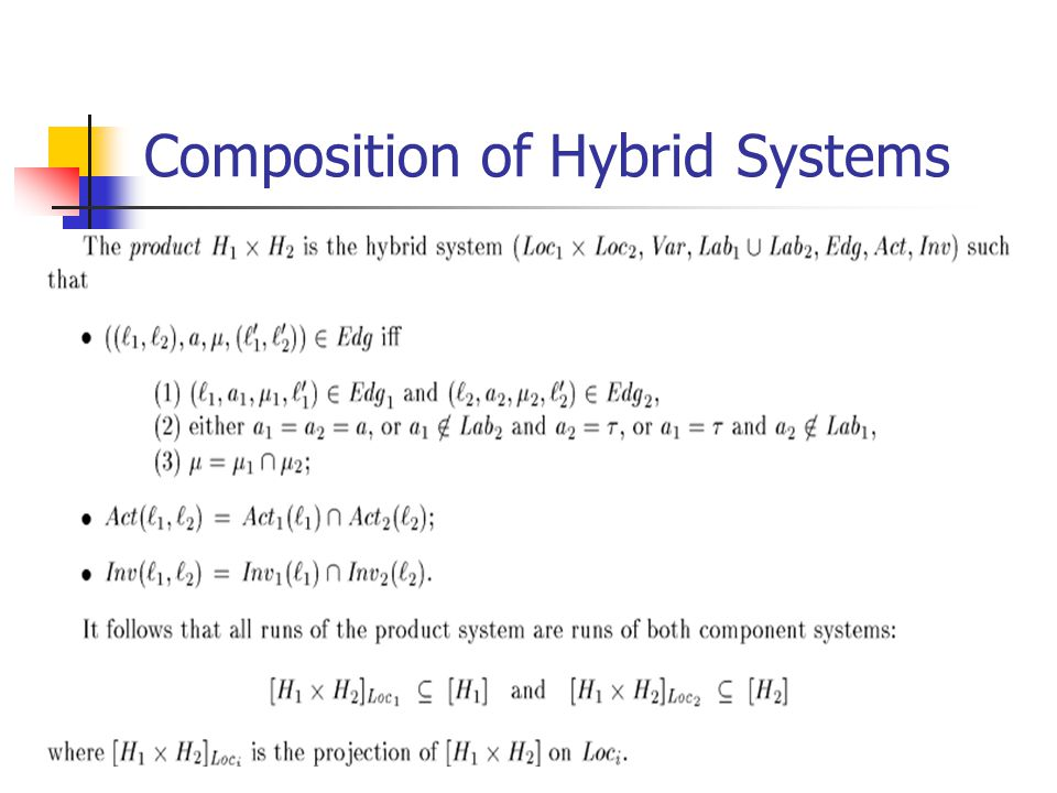 Composition of Hybrid Systems