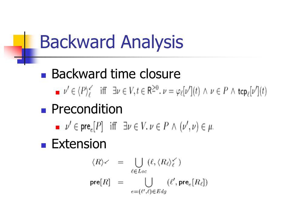 Backward Analysis Backward time closure. Precondition. Extension