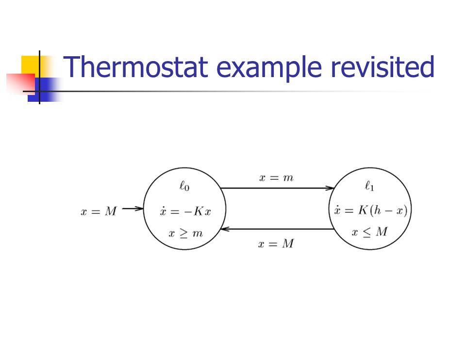 Thermostat example revisited