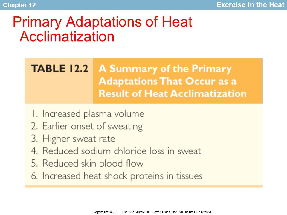 Chapter 12 Copyright ©2009 The McGraw-Hill Companies, Inc. All Rights Reserved. Primary Adaptations of Heat Acclimatization Exercise in the Heat
