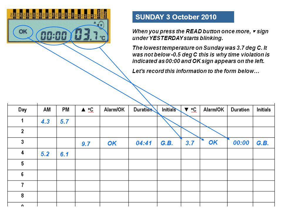 5.2 6.1 4.3 5.7 SATURDAY 2 October 2010 9.7 OK 04:41 G.B.
