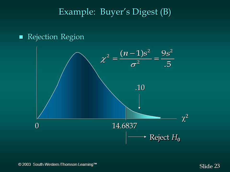 23 Slide © 2003 South-Western /Thomson Learning™ Example: Buyer's Digest (B) n Rejection Region 22 22 0 0.10 14.6837 Reject H 0